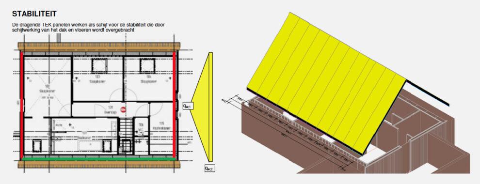 De constructeurs van Optibouw werken nauw samen met Kingspan TEK en Kingspan Unidek